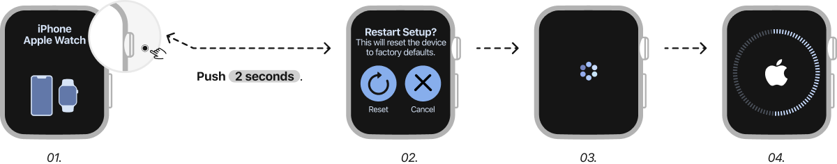 How to reset Apple Watch Series 3